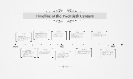 Timeline of the Twentieth Century