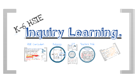 Inquiry Learning in K-6 HSIE