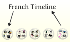 French Timeline