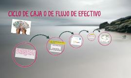 Copy of ciclo de caja