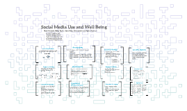 Social Media use and Mental Health
