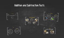 Copy of Addition and Subtraction