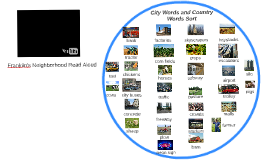 Unit 1: 1st Week: City Words and Country Words Sort