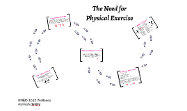 The need for physical exercise