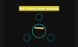 WW1 Central Power Weapons