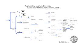 Social Actor Network