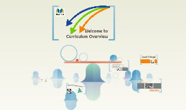 Welcome to Curriculum Overview