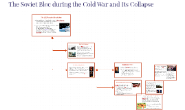 The Soviet Bloc in the Cold War and its Collapse