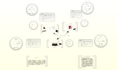 math restaurant project