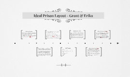 Copy of Ideal Prison Layout - Grant & Erika