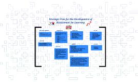 Development for Assessment for Learning