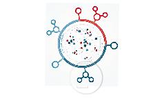 Software-Cluster Perzeption seit Januar 2010