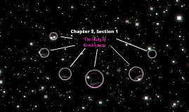 Chapter 5, Section One