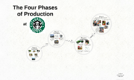 The Four Phases of Production