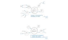 Mapa mental Capítulos 17 y 18 Libro Jorge Etkin