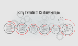 Early Twentieth Century Europe
