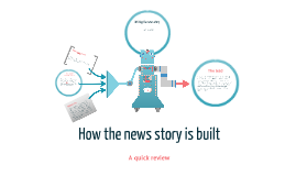 How a news story is built