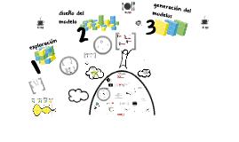 Copy of TALLER DE INNOVACIÓN EN MODELOS DE NEGOCIO