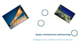 Space, Architecture and Learning: