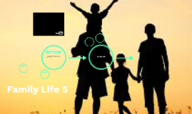 Family Life 5th Grade