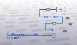 Configuracion y prueba de la Red.