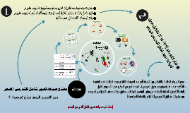 مقترح صياغة تصور شامل للتدريس المصغر نهائي