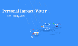 Personal Impact: