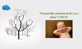 ¿Qué  es lo esperable en el desarrollo emocional de un niño?