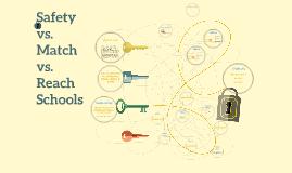 Safety vs. Match vs. Reach Schools