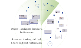 Copy of Unit 17 - Psychology of Sports Performance, Stress and Anxiety, and their Effects on Sport Performance