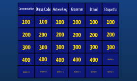 Copy of Copy of Jeopardy! Template