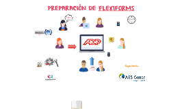 PREPARACIÓN DE FLEXIFORMS