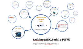 Arduino (ADC,Serial y PWM)