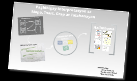 Copy of PAGBIBIGAY-INTERPRETASYON SA MAPA, TSART, GRAP AT TALAHANAYAN