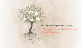 NCTM: Principles to Actions