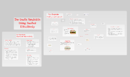 The Quote Sandwich: Using Quotes Effectively