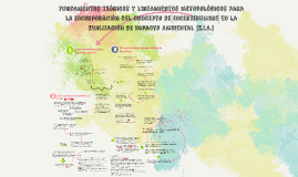 Tesis - Mapa mental