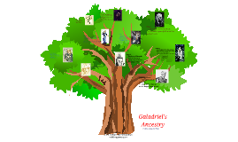 The Silmarillion: Galadriel's Ancestry