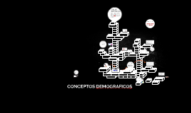 CONCEPTOS DEMOGRAFIC OS
