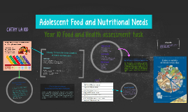 Adolescent Food and Nutritional Needs