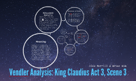 Vendler Analysis: King Claudius Act 3, Scene 3