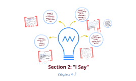 """Copy of They Say, I Say- Section 2: """"I Say"""""""