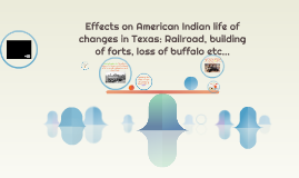 Effects on American Indian life of changes in Texas: Railroa