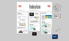 Copy of Federalism
