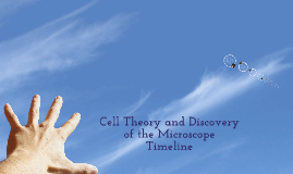Copy of Cell Theory and Discovery of the Microscope Timeline