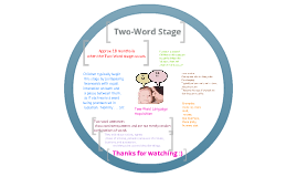 Copy of Child Language Acquisition Two-Word Stage