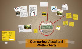 Copy of Comparing Visual and Written Texts