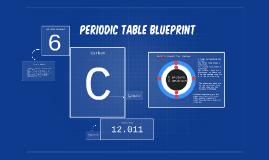 Periodic Table Blueprint