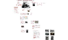 Copy of Economia del porfiriato e impacto social