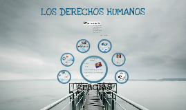 Copy of DERECHOS HUMANO